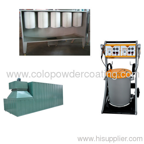 Electrostatic powder coating oven in China