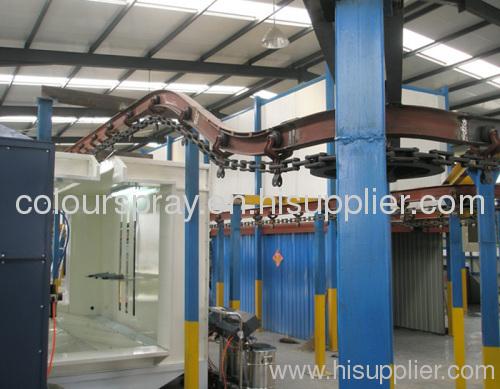 powder coating production lines