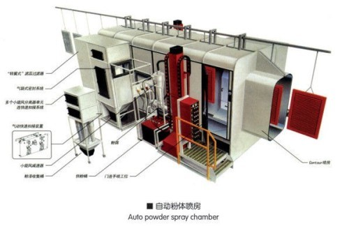 China Manual Automatic Electrostatic Powder Spray Booth Painting Equipment suppliers