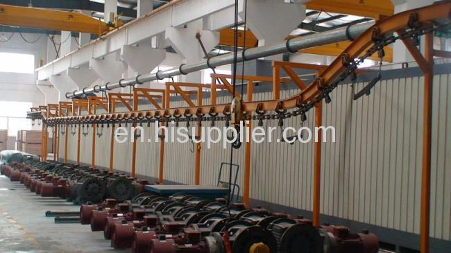 powder coating production equipment