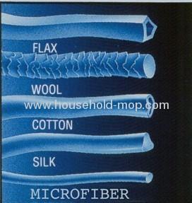 Staem Mop Microfiber Pad