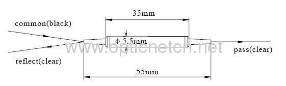 1480/1550nm Micro Wavelength Division Multiplexer