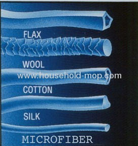 Microfiber chenille cleaning products