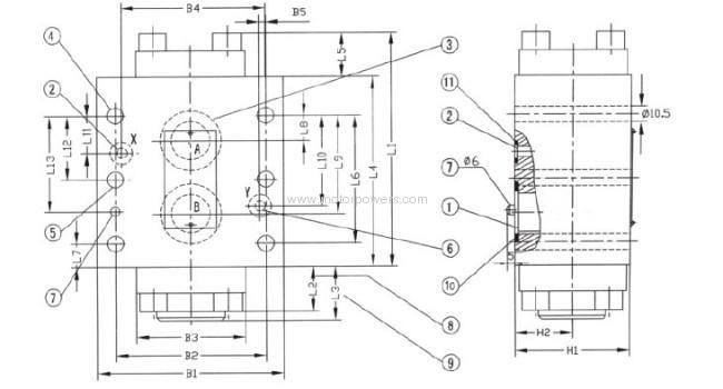 Pilot operated check valve type SV/SL...30B