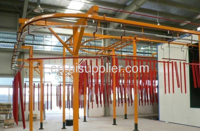 powder and free conveyor system