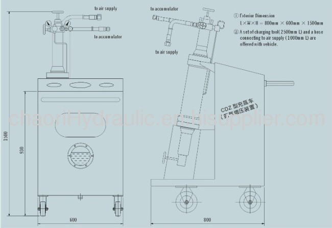 CDZ type nitrogen charging trolley