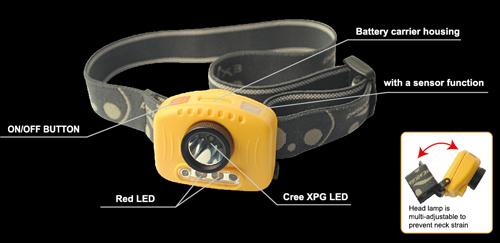 Multifunctional Head Lamp Flashlight Cree XPG LED Sensor