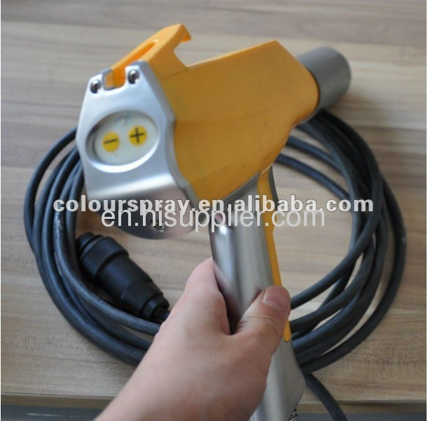 italian spray gun leading supplier in China