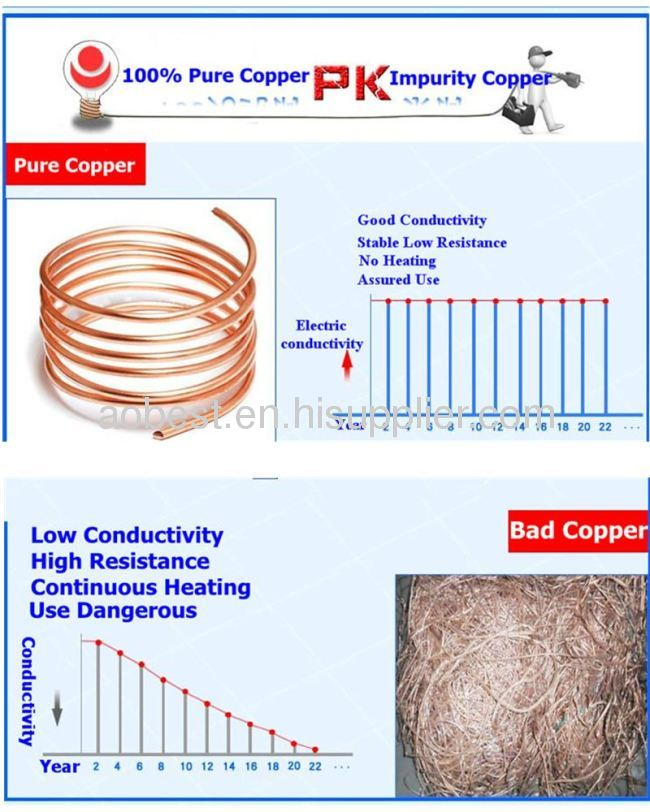 Power Cable Insulation Types : Sta armoured xlpe insulation high voltage cable from china