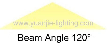 20W COB LED working light