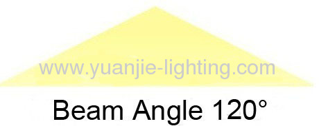 10W COB LED working light