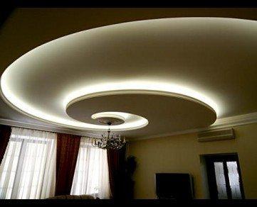 Světla do podhledu koupelna