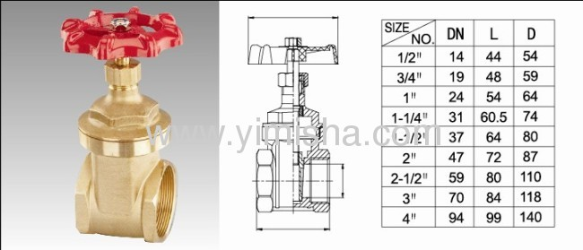 Horizontal Manual Brass Red Color Handle Two General Formula Gate Valve