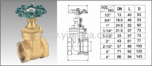 Horizontal Manual Brass Green Color Handle Two General Formula Gate Valve