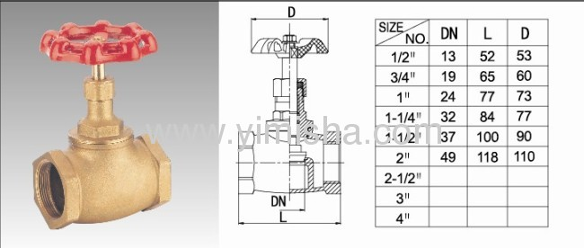 Horizontal Manual Brass Red Color Handle Two General Formula Stop Valve