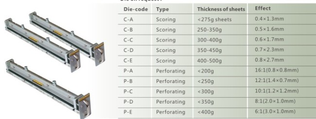 Hard Card Creasing And Perforating Machine