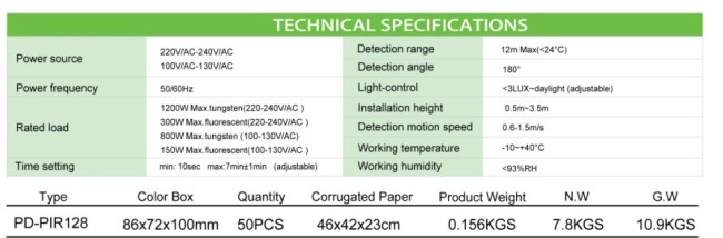 Infrared Sensor used for detecting motion 128