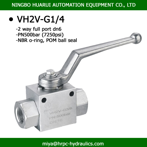 2 way full port BSP female thread high pressure ball valves chinese valves