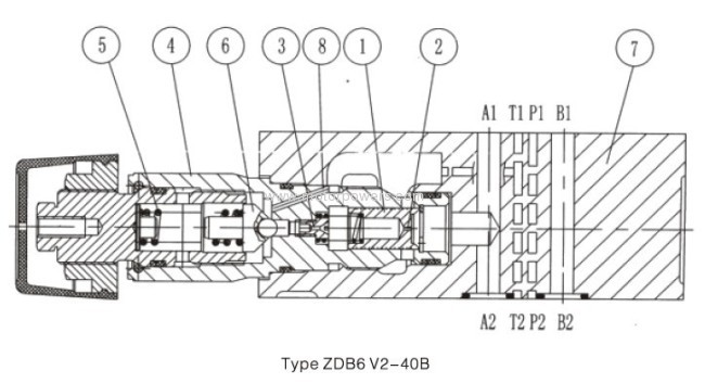 Pilot operated pressure relief Valve, sandwich plate