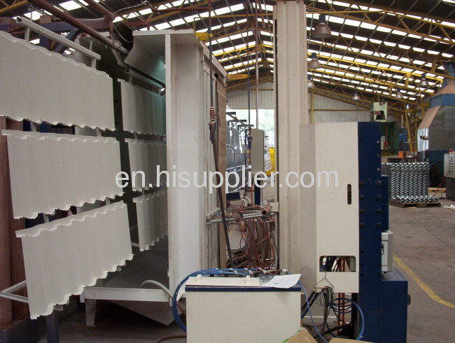 PVDF painting plant for aluminum panels
