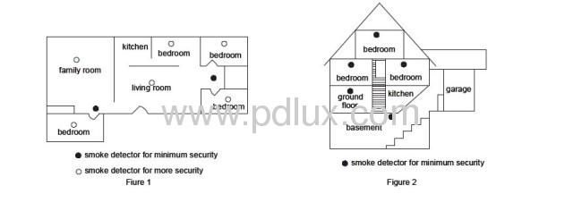 Smoke Alarm & Heat Detector