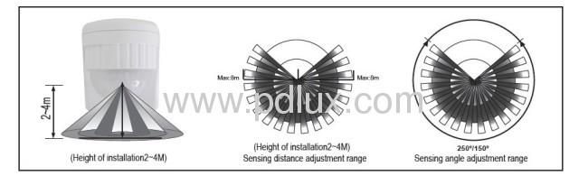 Infrared Motion Sensor PD-PIR116A/B