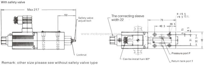 proportional directly operated relief valve