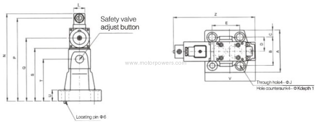 proportional directly-operated relief valve