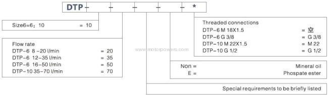 DTP series flow divider