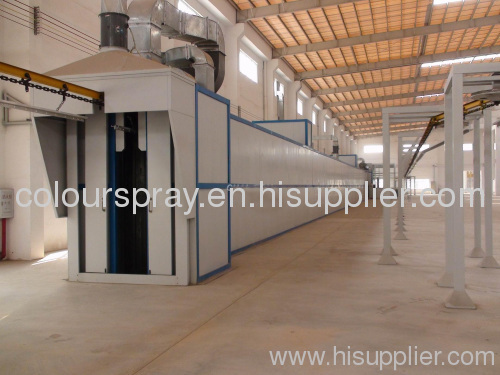 powder coating curing tunnel