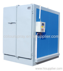 powder coating baking oven