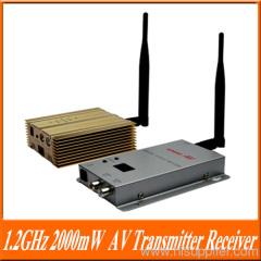 Wireless AV sender Receiver