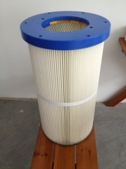 Cartridge Filters for Powder Coating Cartridge Filters