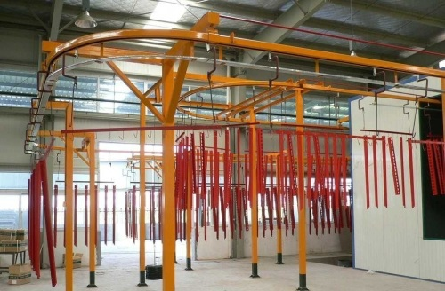 Turnkey Plant Automatic Powder Coating Line System For Aluminum Sheets