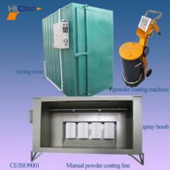 Powder Coating System Batch Pakketten