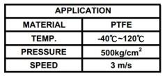 Heavy Duty Seal Hydraulic Seal ring RYT Seal