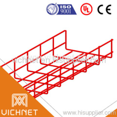 wire management systems