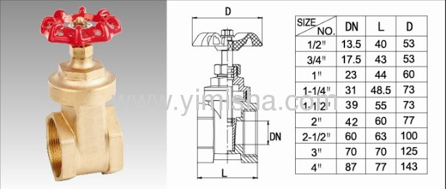 Manual Brass Red Color Handle Two General Formula Gate Valve