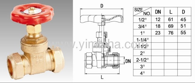 Horizontal Manual Brass Red Color Handle Hard SealGate Valve