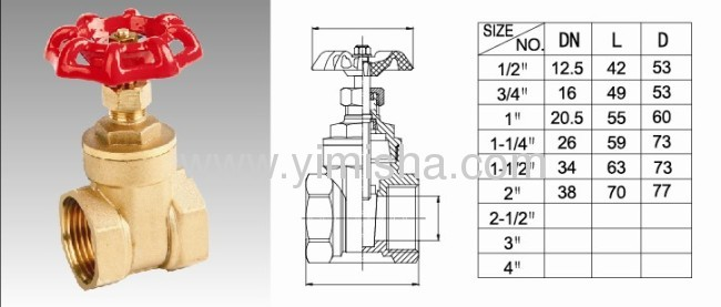 Horizontal Manual Brass Red Handle Thread Two General Formula Gate Valve