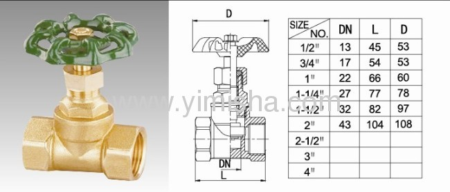 Horizontal Manual Brass Green Color Handle Two General Formula Stop Valve
