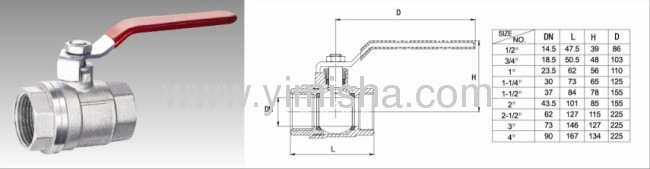 Manual Brass Red Handle Two General Formula Hard Seal Thread Ball valve