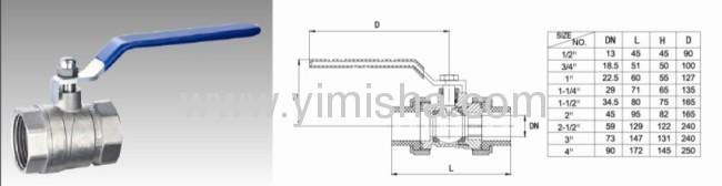 Horizontal Manual Brass Blue Handle Bi-directional Hard Seal Thread Ball valve