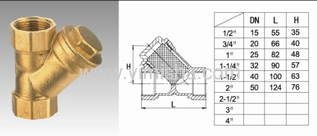 Brass Strainer Valve with Stainless Steel Mesh inside