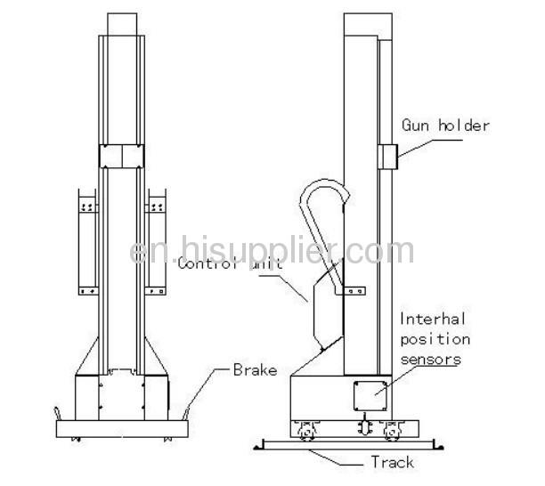 automatic powder spraying machine