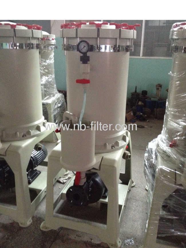 20* 18pcs Nickel Electroplating filter