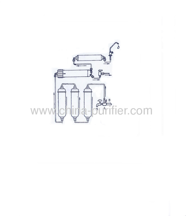 Hanging style water filter