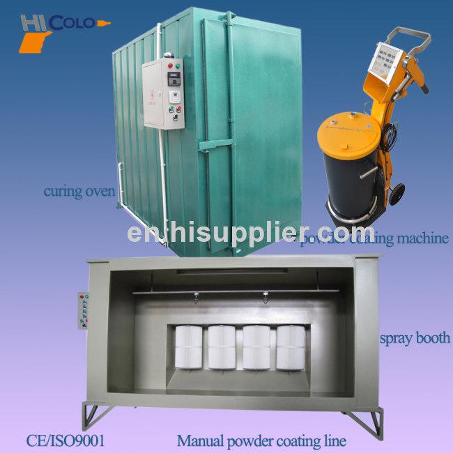 powder coating spray booths