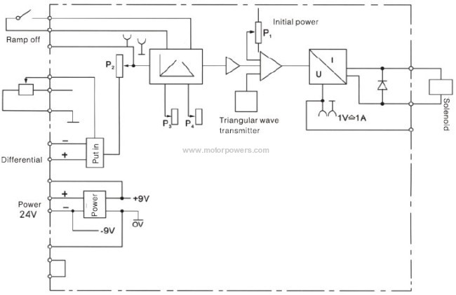proportional amplifier electronic device