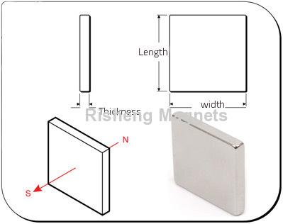 Block Elevator Motor NdFeB Magnets Stark Neodymium Magneten for Elevator Motor